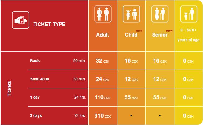 şehir içi ulaşım bilet fiyatları